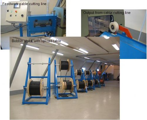 cable cutting line